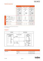 EX SUBMERSIBLE PRESSURE TRANSMITTER EXL 8432 - 5