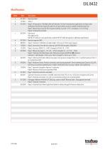 EX SUBMERSIBLE PRESSURE TRANSMITTER EXL 8432 - 7