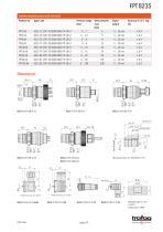 Flush Membrane Transmitter - 3