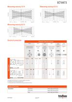 INDUSTRIAL PRESSURE TRANSMITTER ECT 8473 - 6