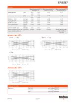 INDUSTRIAL PRESSURE TRANSMITTER EPI 8287 - 6