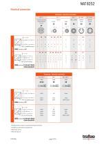 Industrial pressure transmitter NAT 8252 - 12