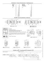 Instruction DCS 8864 - 2