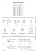 Instruction ECON 8498 - 2