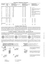Instruction GS 657/658 - 2
