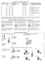 Instruction I/IS 404/414 - 2