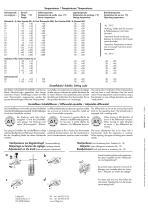 Instruction MST 624/634 - 2