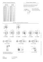Instruction NAE 8255 - 2