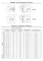 Instruction «Simple Apparatus» conformity to ATEX 419 - 10