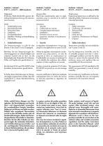 Instruction «Simple Apparatus» conformity to ATEX 419 - 2