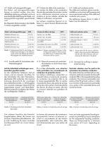 Instruction «Simple Apparatus» conformity to ATEX 904 - 6