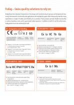 Potentially hazardous areas EX - 2