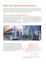 SF6 Gas Density Monitoring - 2