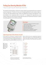 SF6 Gas Density Monitoring - 4