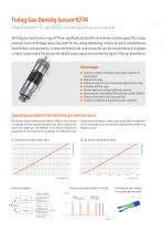 SF6 Gas Density Monitoring - 6