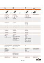 Trafag AG: Electronic pressure monitoring - 15