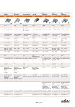 Trafag | Pressostats / Mechanical pressure switches - 11