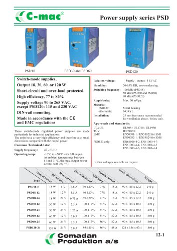 Power supply series PSD