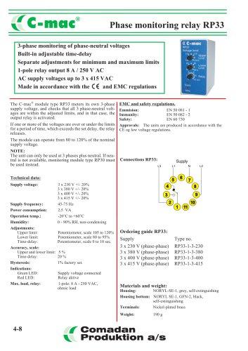 RP33, 3-phase monitoring