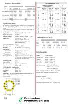 RT40/RT41, Multi range timers - 2