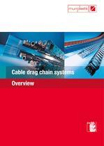 Shorthform catalog of cable draig chain