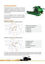 PIX-Agricultural Belts - 2
