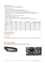 PIX-Automotive Belts - 3