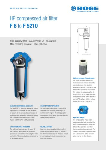 HP compressed air filter F 6 to F 5210