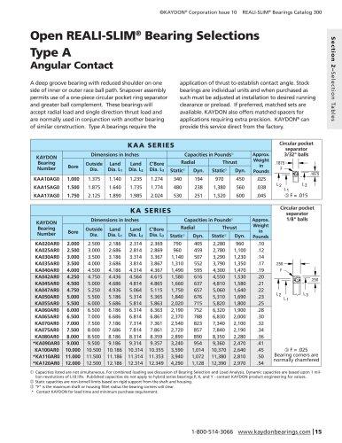 o pen R eali -S lim ® Bearing Selections Type a