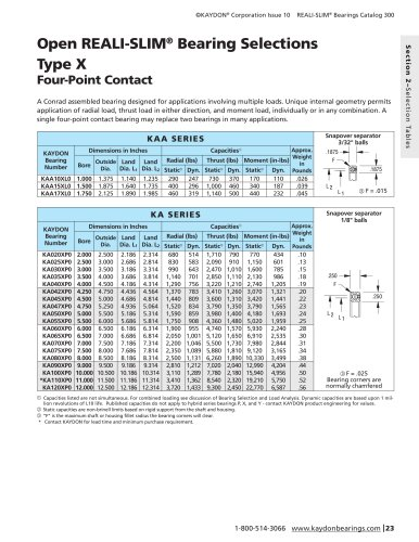 o pen R eali -S lim ® Bearing Selections Type X