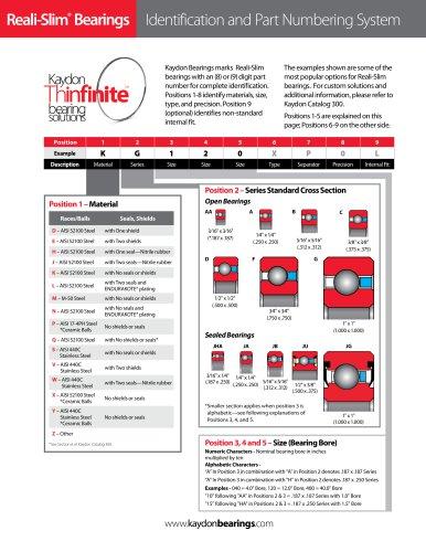 Reali-Slim® bearings part numbering system