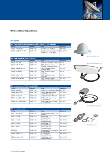 Wireless Ethernet Antennas