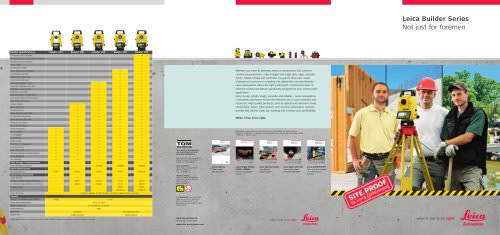 Leica Builder Series - Not just for foremen