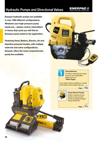 Hydraulic Pumps and Power Units