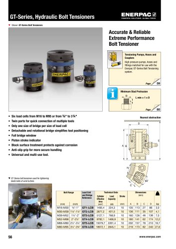 Hydraulic Tensioners GT series