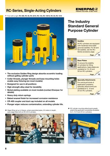 RC-Series, Single Acting Hydraulic Cylinders