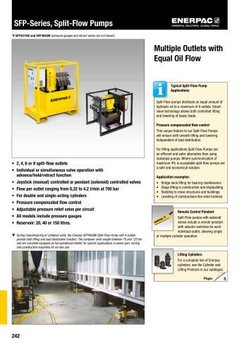 SFP-Series, Split-Flow Pumps