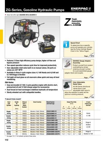 ZG-Series, Gasoline Hydraulic Pumps