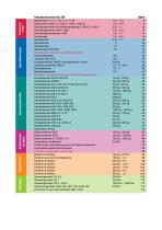 Industrial Lifting Equipment - 3