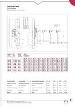 Industrial Lifting Equipment - 7