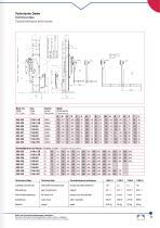 Industrial Lifting Equipment - 9