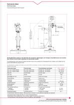 Lifting systems - 11