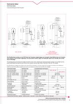 Lifting systems - 9