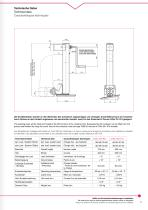 Mobile Lifting systems - 7