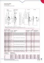 Product leafl ets Technical data - 13