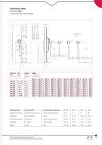 Product leafl ets Technical data - 7