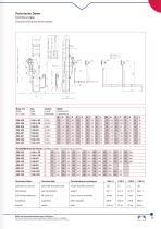 Product leafl ets Technical data - 9