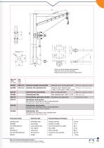 Swivel jib crane 150 kg - 2