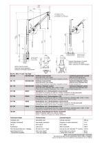 Swivel jib crane 550 kg - 2