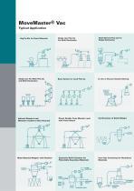 MoveMaster® Vac Vacuum Conveying Systems - 10